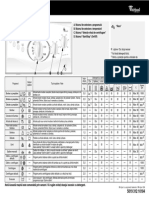 AWT 5108 4 Chart