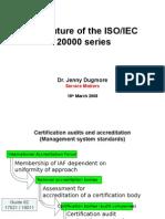 Smsg Future of Iso Iec