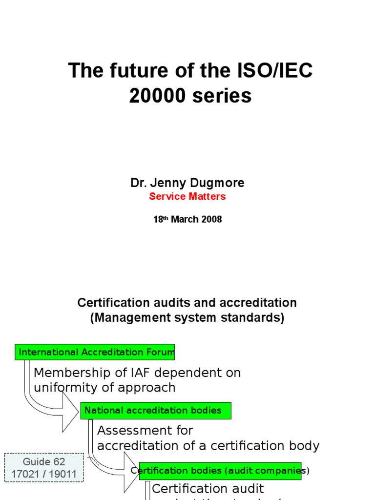 Smsg Future Of Iso Iec Itil Reference