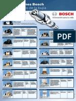 Bujías 15 Consejos Bosch
