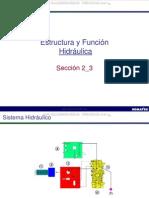 Curso Estructura Funcion Sistema Hidraulico Retroexcavadora Wb146 5 Komatsu