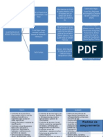 organigrama gerencia de sistemas