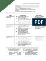 Planeacion Geografía