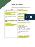 Normas Da Corregedoria Tabelas (2) - Prazos.