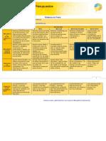 A2. Rubrica de Participacion General en Foros