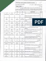 Bise Model Paper Biology
