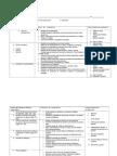 Aprendizajes Esperados y Criterios de Evaluacion IV Bimestre