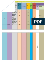 Normas de La Zonificación Industrial FINAL