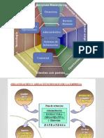 3. Areas Funcionales de Una Empresa