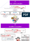 Les Leçons de Conjugaison