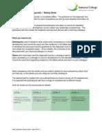 ipml diagnostic rating sheet 1