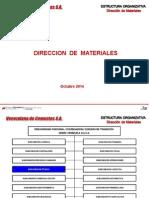 Estructura Materiales