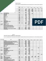 Presupuesto Investigacion Implementacion Tecnologias Energias Renovables