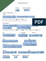 Formulario Hidra II_PArcial I