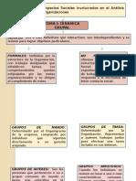Clase Dinamica Grupal