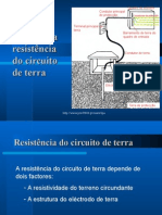 Medida da resistência do circuito de terra.ppt