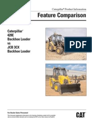 Caterpillar vs Jcb | Loader (Equipment) | Vehicles
