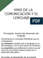 Etapas Del Lenguaje