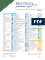 Full ICIS Reports List