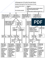 Sepsis Updated Algorithm