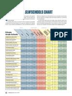 schoolcharts2015-updated0415