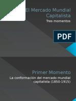 El Mercado Mundial Capitalista