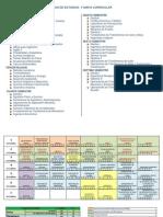 IQ Plan de Estudios y Mapa Curricular