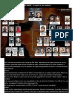 Figuras y Personajes