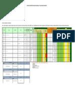 IPERC - Instalación de Conductores