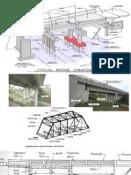 Bridges Components