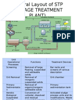 Primary Treatment of Sewage 3