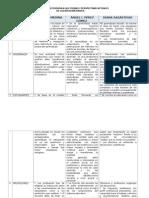 producto2  matrices de teorias y perspectivas de la eb