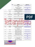 Federal Universities