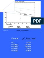 Diagrama Eh-pH Fe