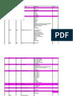 definitieve enquête - codeboek