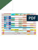 Planing Partidos Ligas Region Ales 09-10