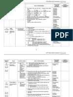 rpt maths t5 2015.doc