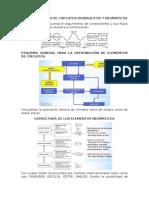 Representacion de Circuitos Hidraulicos y Neumaticos 1