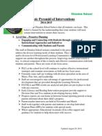 Academic Pyramid Interventions 2014