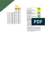 Hoja de Cálculo _SAP