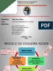 GESTIÓN DE LOS PROCESOS DE EVALUACIÓN Y ACREDITACIÓN DE LA CALIDAD EDUCATIVA