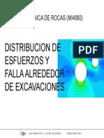 Distribución de Esfuerzos y Falla Alrededor de Excavaciones