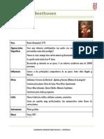 compositores neoclasicismo.pdf