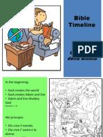 Cronologia Della Bibbia - Bible Timeline