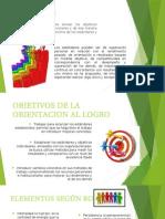 ORIENTACION AL LOGRO - Psicología Industrial Grupo 1