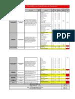 1. Presupuesto Administracion Educacion y Centro Experimental (1)