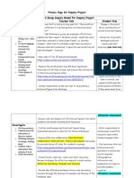 influential figures inquiry project process page