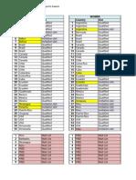 TR - Invitational Slots Camtri_toronto 2015_athletes Lists_may31