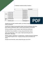 Jadwal Praktikum Analisis Densitas Plankton