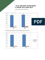 Data Pasien Tb Tahun 2013 Dan 2014